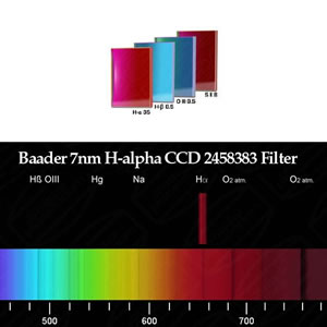 Baader H-alpha 7nm CCD Narrowband-Filter 50x50 (3mm glass thickness) Square